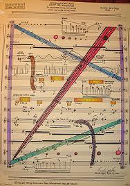 Partitura musical por Aurelio de la Vega